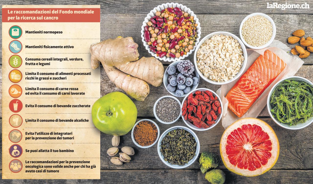 Cibo e scienza die Smartfood-Diät